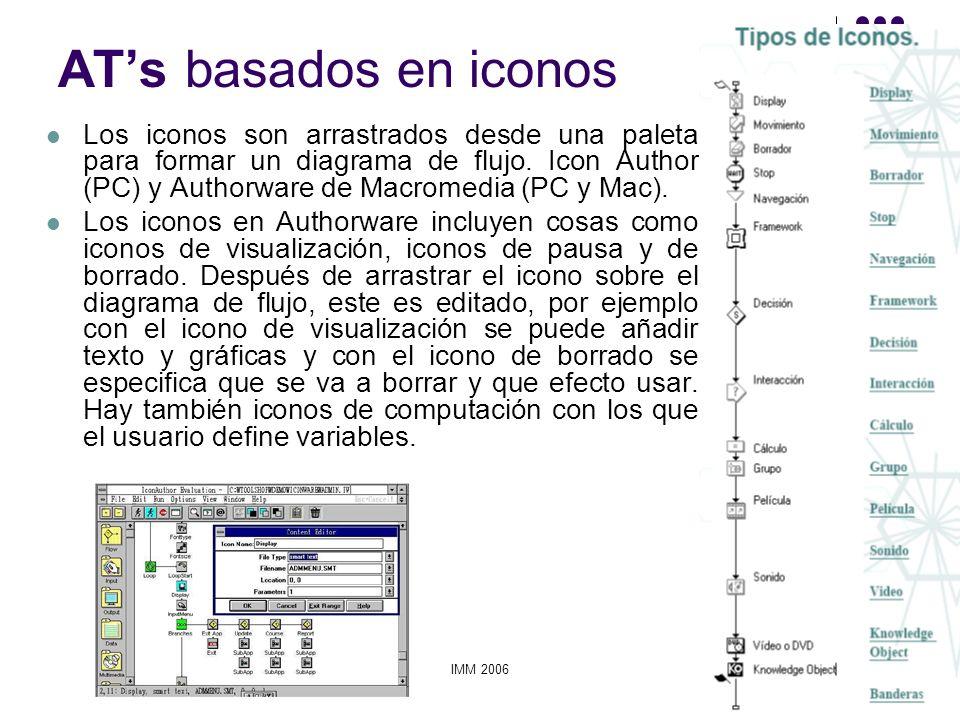IMM 200650 ATs basados en iconos Los iconos son arrastrados desde una paleta para formar un diagrama de flujo. Icon Author (PC) y Authorware de Macrom