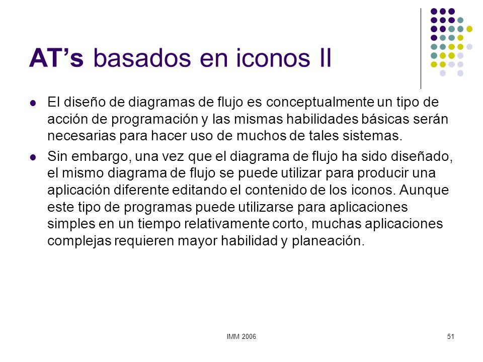 IMM 200651 ATs basados en iconos II El diseño de diagramas de flujo es conceptualmente un tipo de acción de programación y las mismas habilidades bási
