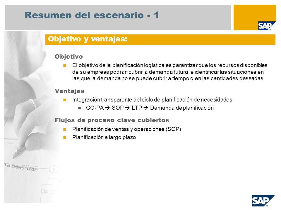 Resumen del escenario - 2 Obligatorias Enhancement Package 5 for SAP ERP 6.0 Roles de la empresa implicados en los flujos de proceso Planificador estratégico Aplicaciones de SAP necesarias: