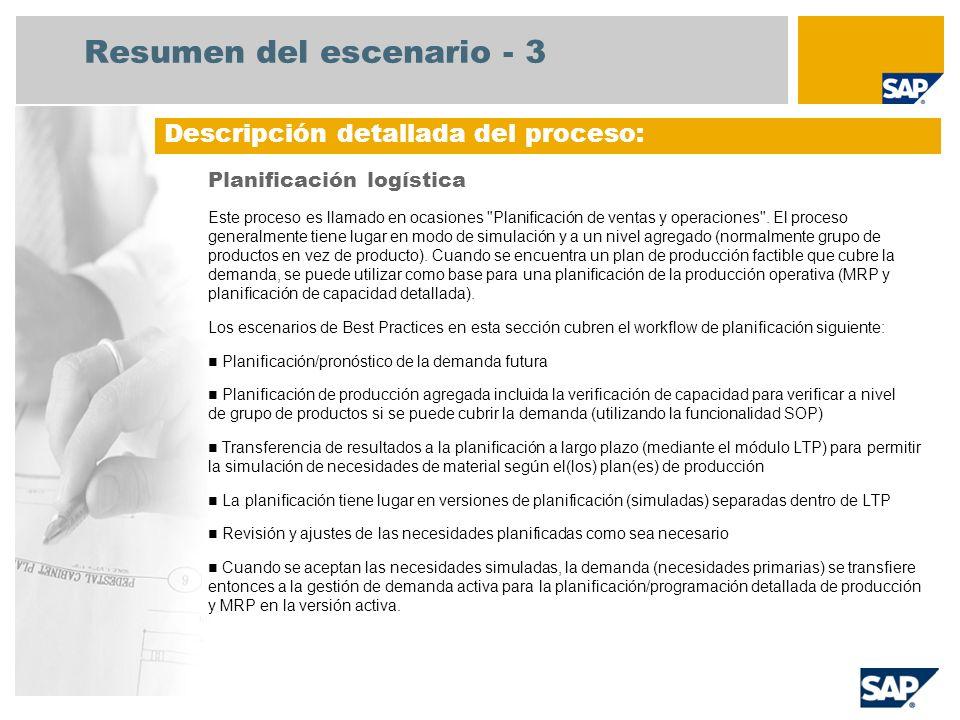 Diagrama del flujo de procesos Planificación logística Planificador de ingresos Planificador estratégico Evento ¿El plan es aceptable .