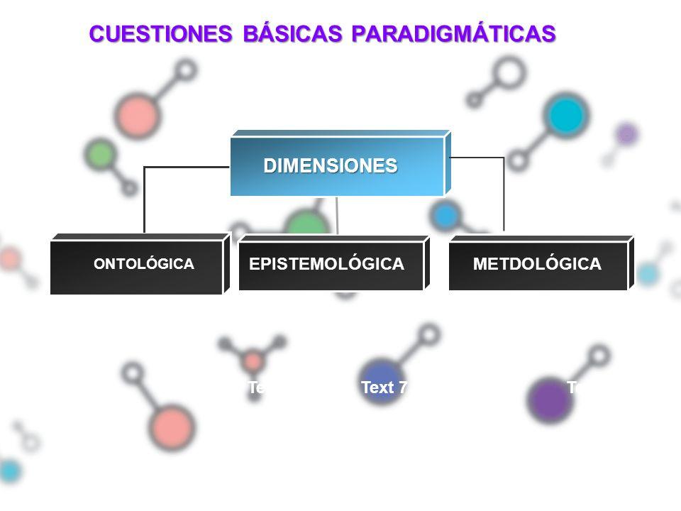 Text 6Text 7Text 8Text 9 DIMENSIONES ONTOLÓGICA Text 3 CUESTIONES BÁSICAS PARADIGMÁTICAS EPISTEMOLÓGICAMETDOLÓGICA