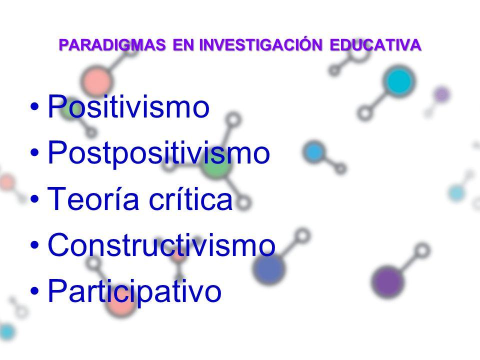 PARADIGMAS EN INVESTIGACIÓN EDUCATIVA Positivismo Postpositivismo Teoría crítica Constructivismo Participativo