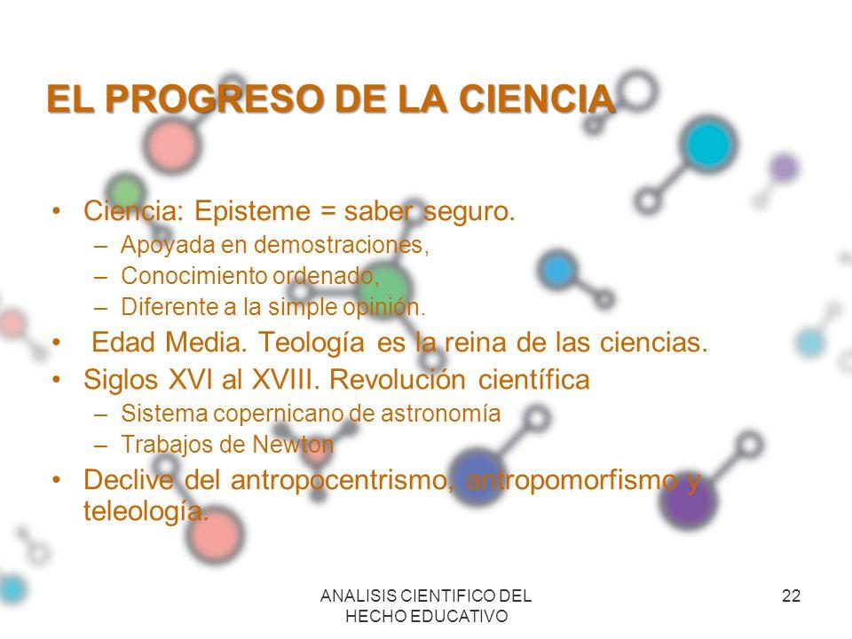 EL PROGRESO DE LA CIENCIA Ciencia: Episteme = saber seguro. –Apoyada en demostraciones, –Conocimiento ordenado, –Diferente a la simple opinión. Edad M