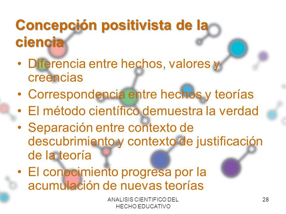 Concepción positivista de la ciencia Diferencia entre hechos, valores y creencias Correspondencia entre hechos y teorías El método científico demuestr