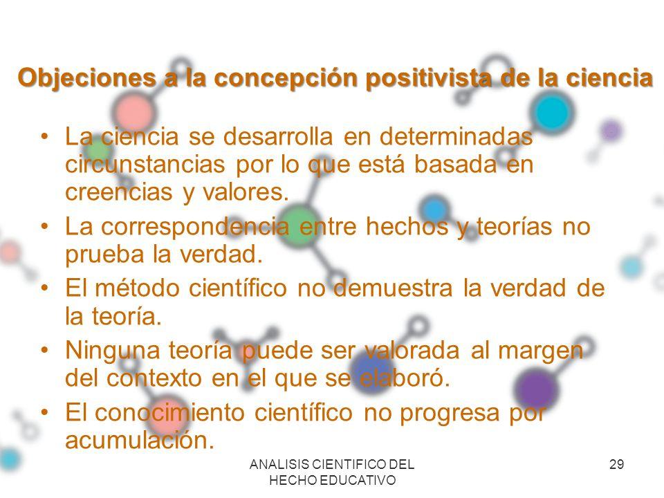 Objeciones a la concepción positivista de la ciencia La ciencia se desarrolla en determinadas circunstancias por lo que está basada en creencias y val