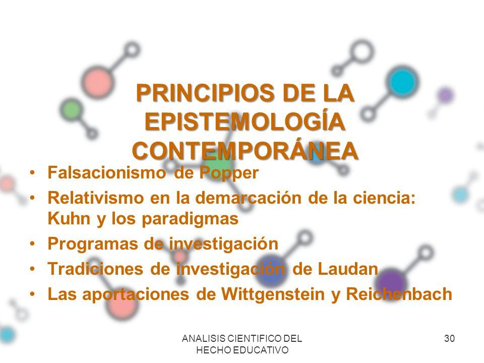 PRINCIPIOS DE LA EPISTEMOLOGÍA CONTEMPORÁNEA Falsacionismo de Popper Relativismo en la demarcación de la ciencia: Kuhn y los paradigmas Programas de i