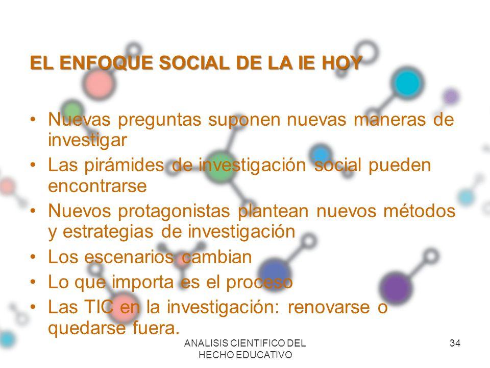 EL ENFOQUE SOCIAL DE LA IE HOY Nuevas preguntas suponen nuevas maneras de investigar Las pirámides de investigación social pueden encontrarse Nuevos p