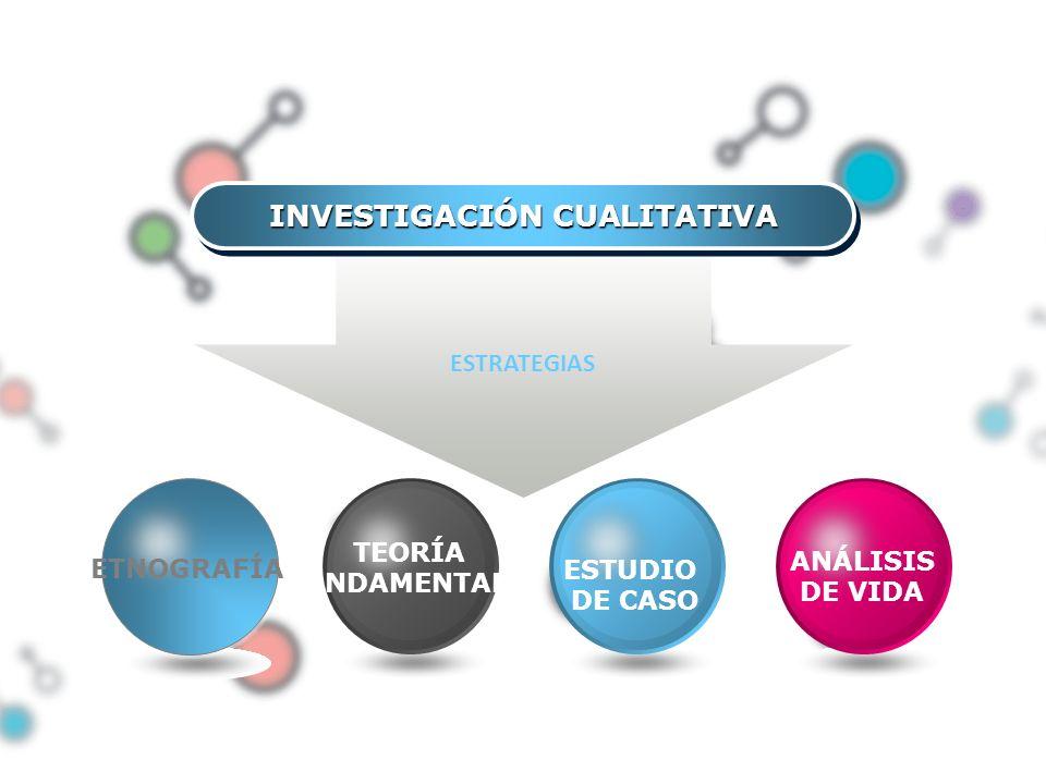 INVESTIGACIÓN CUALITATIVA ESTRATEGIAS ANÁLISIS DE VIDA ESTUDIO DE CASO TEORÍA FUNDAMENTADA ETNOGRAFÍA