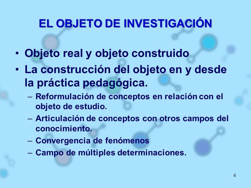EL OBJETO DE INVESTIGACIÓN Objeto real y objeto construido La construcción del objeto en y desde la práctica pedagógica. –Reformulación de conceptos e