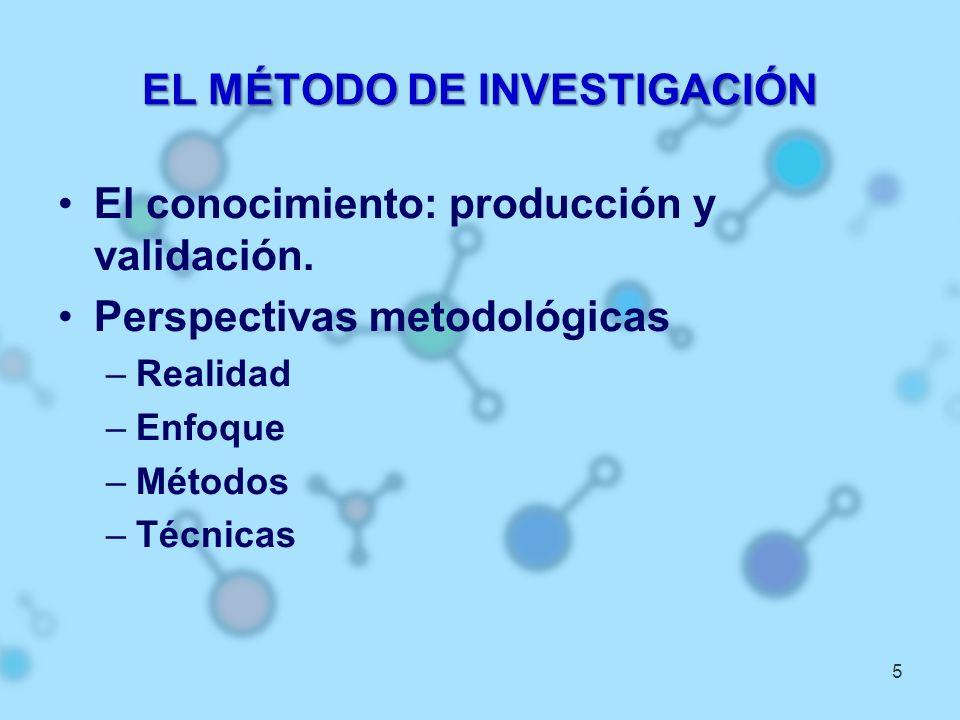 EL MÉTODO DE INVESTIGACIÓN El conocimiento: producción y validación. Perspectivas metodológicas –Realidad –Enfoque –Métodos –Técnicas 5