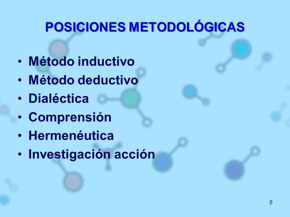 POSICIONES METODOLÓGICAS Método inductivo Método deductivo Dialéctica Comprensión Hermenéutica Investigación acción 6