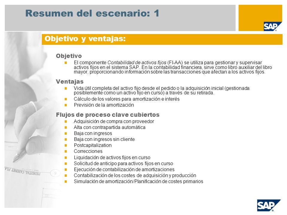 Resumen del escenario: 2 Obligatorias Enhancement Package 4 for SAP ECC 6.00 Roles de la empresa implicados en los flujos de proceso Contable encargado de la gestión de activos Contable de acreedores Director financiero Aplicaciones de SAP necesarias: