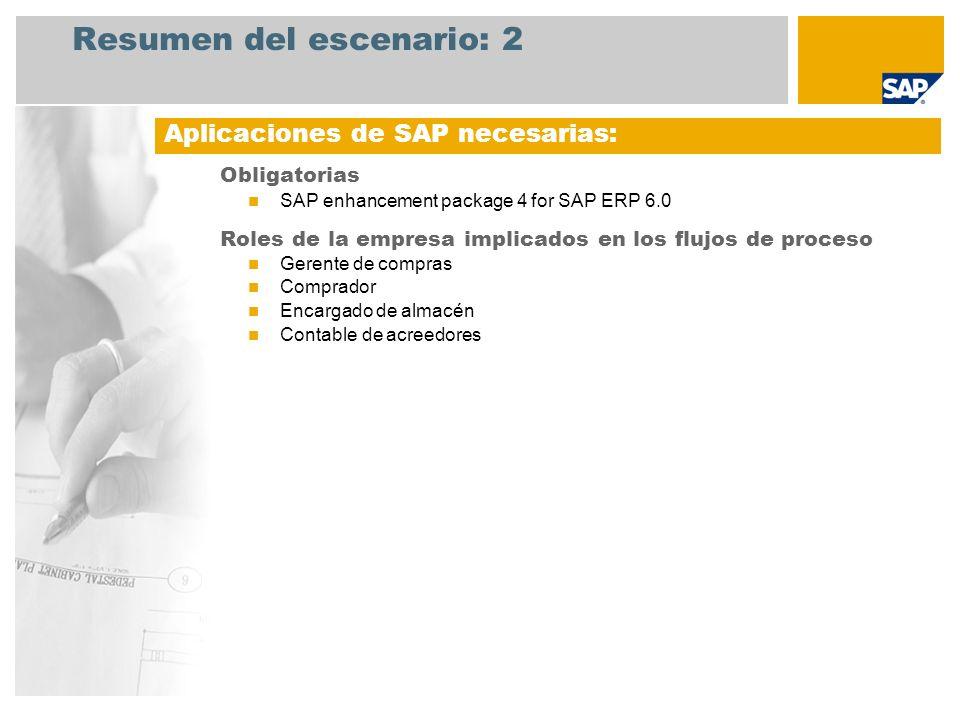 Resumen del escenario: 2 Obligatorias SAP enhancement package 4 for SAP ERP 6.0 Roles de la empresa implicados en los flujos de proceso Gerente de com