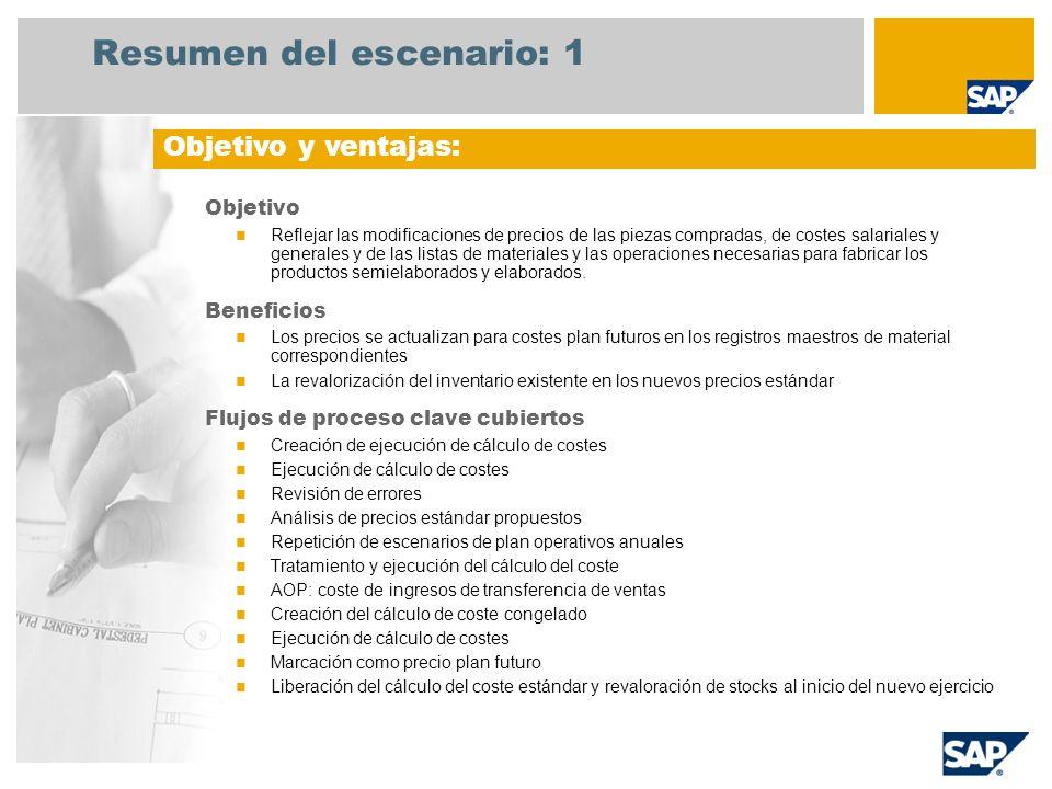 Resumen del escenario: 1 Objetivo Reflejar las modificaciones de precios de las piezas compradas, de costes salariales y generales y de las listas de