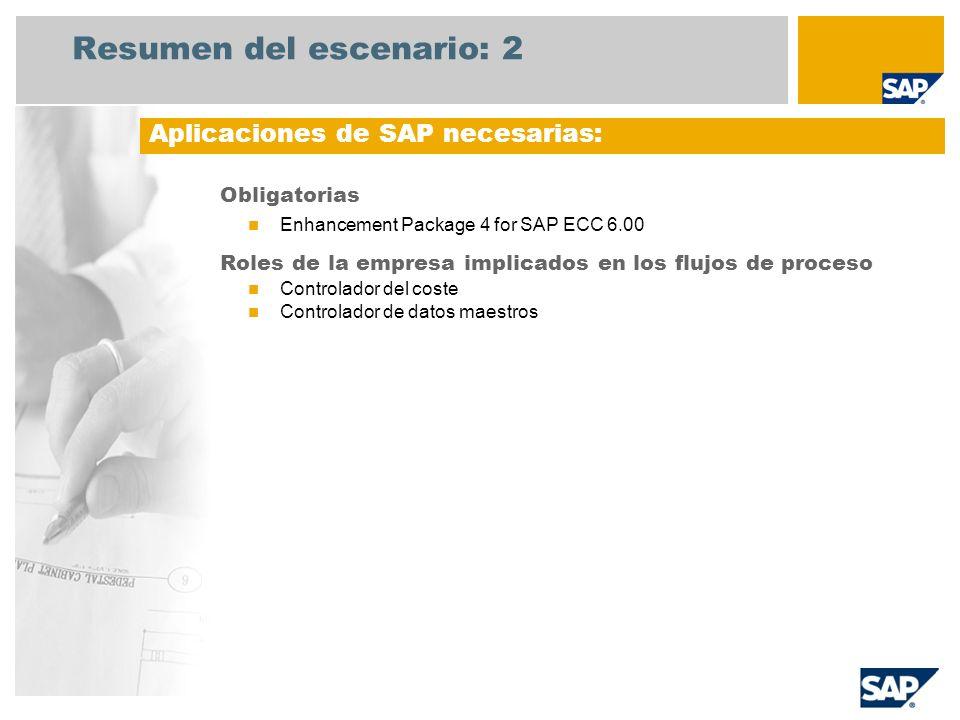 Resumen del escenario: 2 Obligatorias Enhancement Package 4 for SAP ECC 6.00 Roles de la empresa implicados en los flujos de proceso Controlador del c