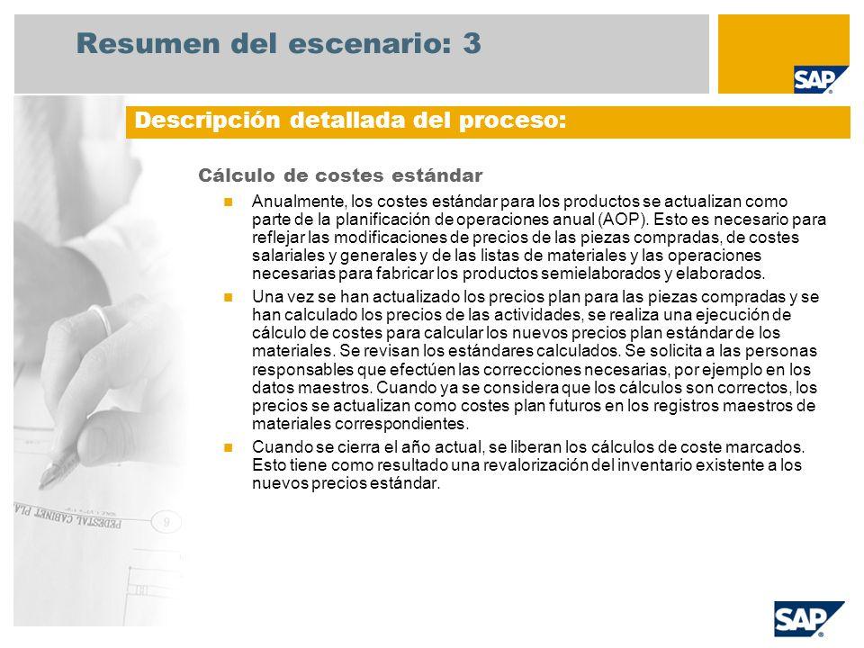 Resumen del escenario: 3 Cálculo de costes estándar Anualmente, los costes estándar para los productos se actualizan como parte de la planificación de