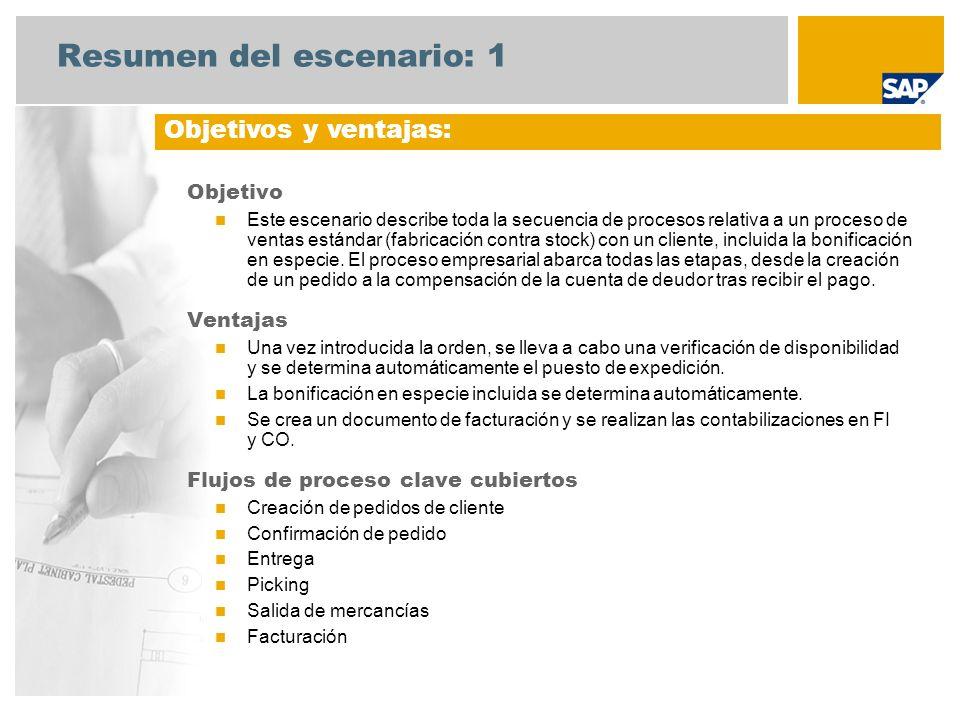 Resumen del escenario: 1 Objetivo Este escenario describe toda la secuencia de procesos relativa a un proceso de ventas estándar (fabricación contra s