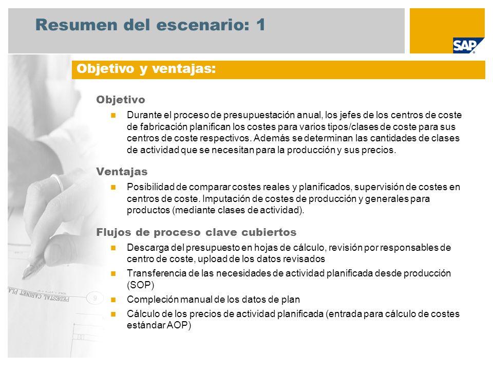 Resumen del escenario: 1 Objetivo Durante el proceso de presupuestación anual, los jefes de los centros de coste de fabricación planifican los costes para varios tipos/clases de coste para sus centros de coste respectivos.