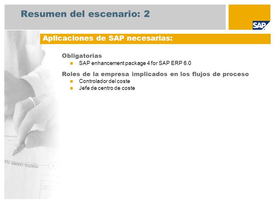 Resumen del escenario: 2 Obligatorias SAP enhancement package 4 for SAP ERP 6.0 Roles de la empresa implicados en los flujos de proceso Controlador del coste Jefe de centro de coste Aplicaciones de SAP necesarias: