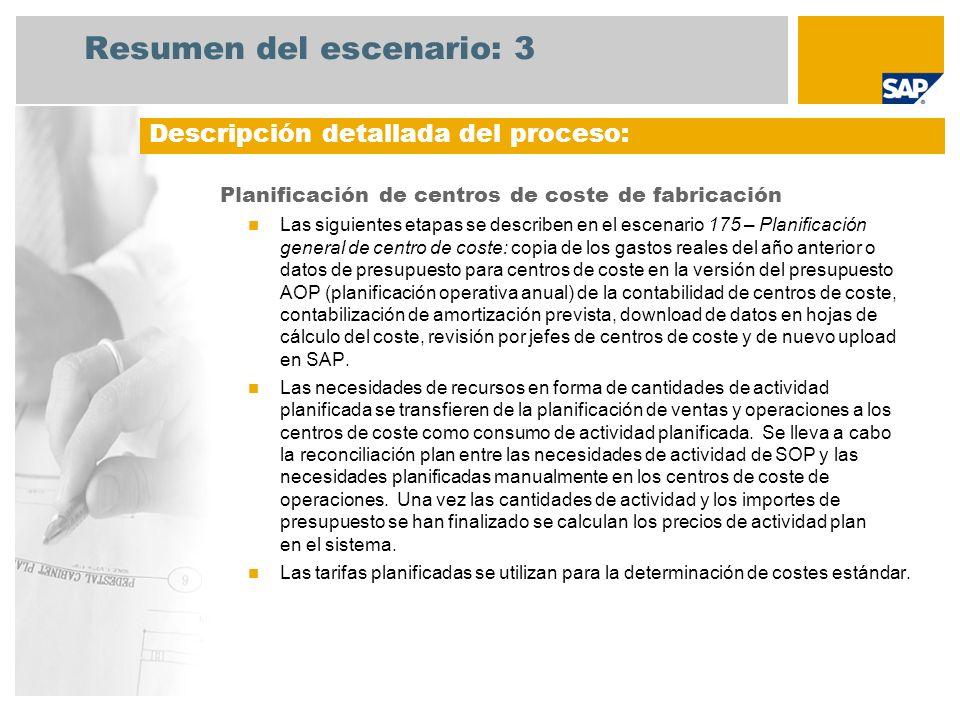 Resumen del escenario: 3 Planificación de centros de coste de fabricación Las siguientes etapas se describen en el escenario 175 – Planificación gener