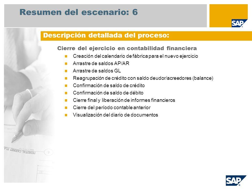 Resumen del escenario: 6 Cierre del ejercicio en contabilidad financiera Creación del calendario de fábrica para el nuevo ejercicio Arrastre de saldos