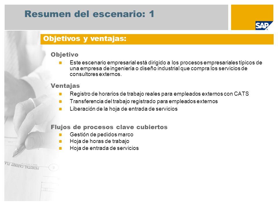 Resumen del escenario: 1 Objetivo Este escenario empresarial está dirigido a los procesos empresariales típicos de una empresa de ingeniería o diseño