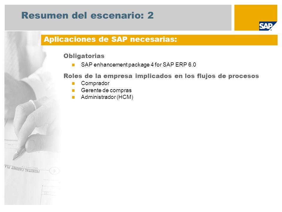Resumen del escenario: 2 Obligatorias SAP enhancement package 4 for SAP ERP 6.0 Roles de la empresa implicados en los flujos de procesos Comprador Ger