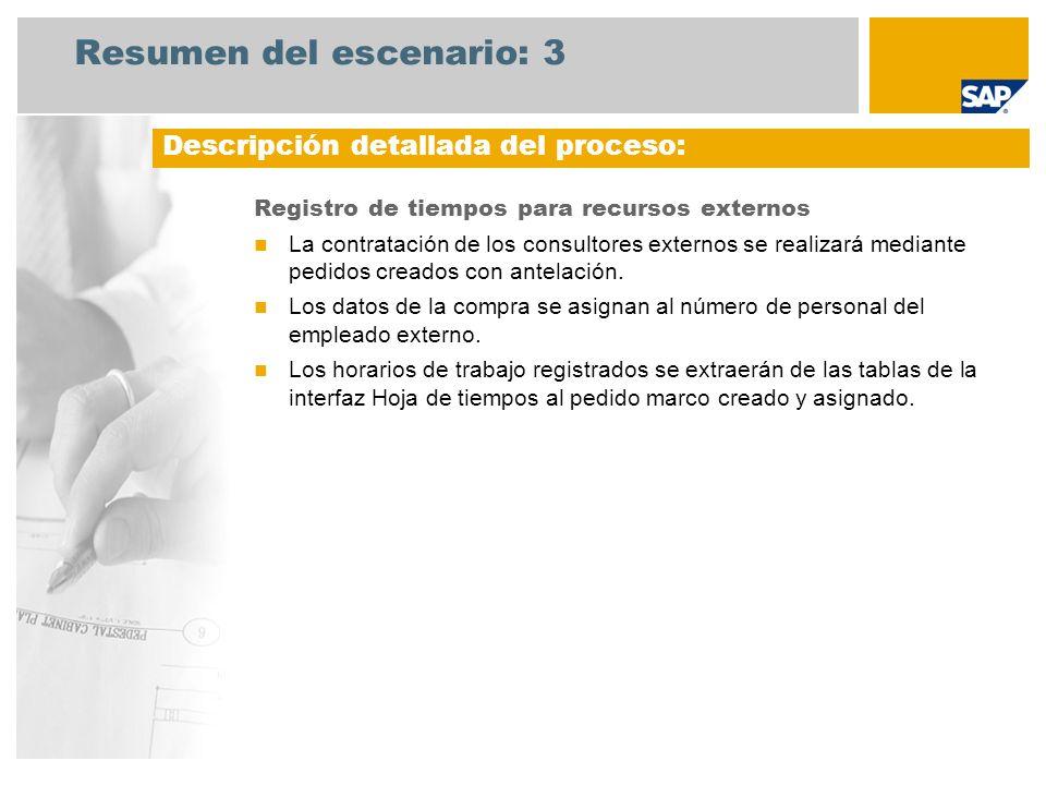 Resumen del escenario: 3 Registro de tiempos para recursos externos La contratación de los consultores externos se realizará mediante pedidos creados