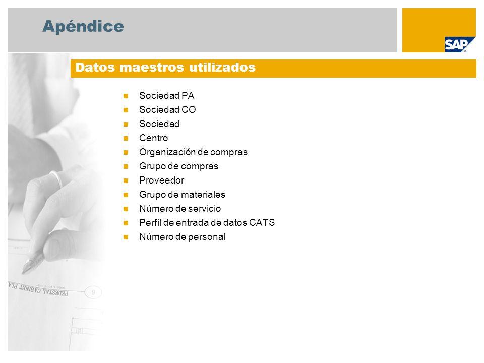 Apéndice Sociedad PA Sociedad CO Sociedad Centro Organización de compras Grupo de compras Proveedor Grupo de materiales Número de servicio Perfil de e