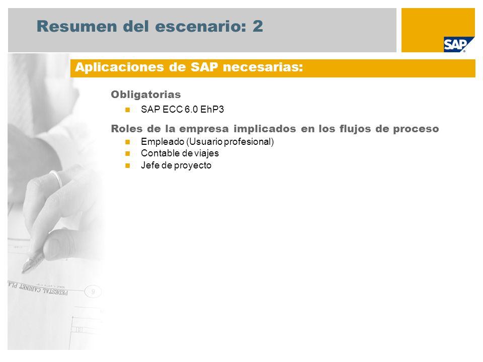 Resumen del escenario: 2 Obligatorias SAP ECC 6.0 EhP3 Roles de la empresa implicados en los flujos de proceso Empleado (Usuario profesional) Contable