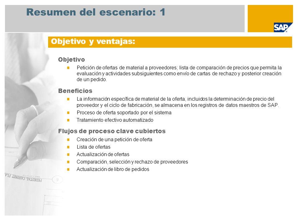 Resumen del escenario: 1 Objetivo Petición de ofertas de material a proveedores; lista de comparación de precios que permita la evaluación y actividad