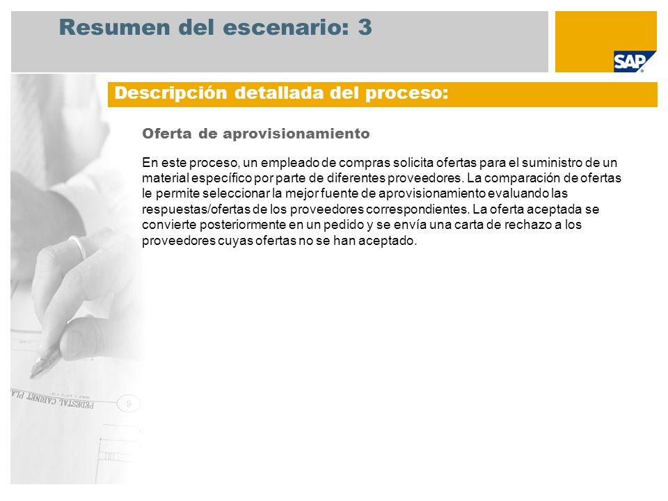 Resumen del escenario: 3 Oferta de aprovisionamiento En este proceso, un empleado de compras solicita ofertas para el suministro de un material especí