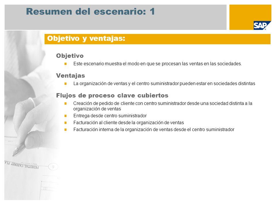 Resumen del escenario: 1 Objetivo Este escenario muestra el modo en que se procesan las ventas en las sociedades. Ventajas La organización de ventas y