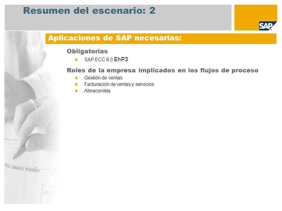 Resumen del escenario: 2 Obligatorias SAP ECC 6.0 EhP3 Roles de la empresa implicados en los flujos de proceso Gestión de ventas Facturación de ventas