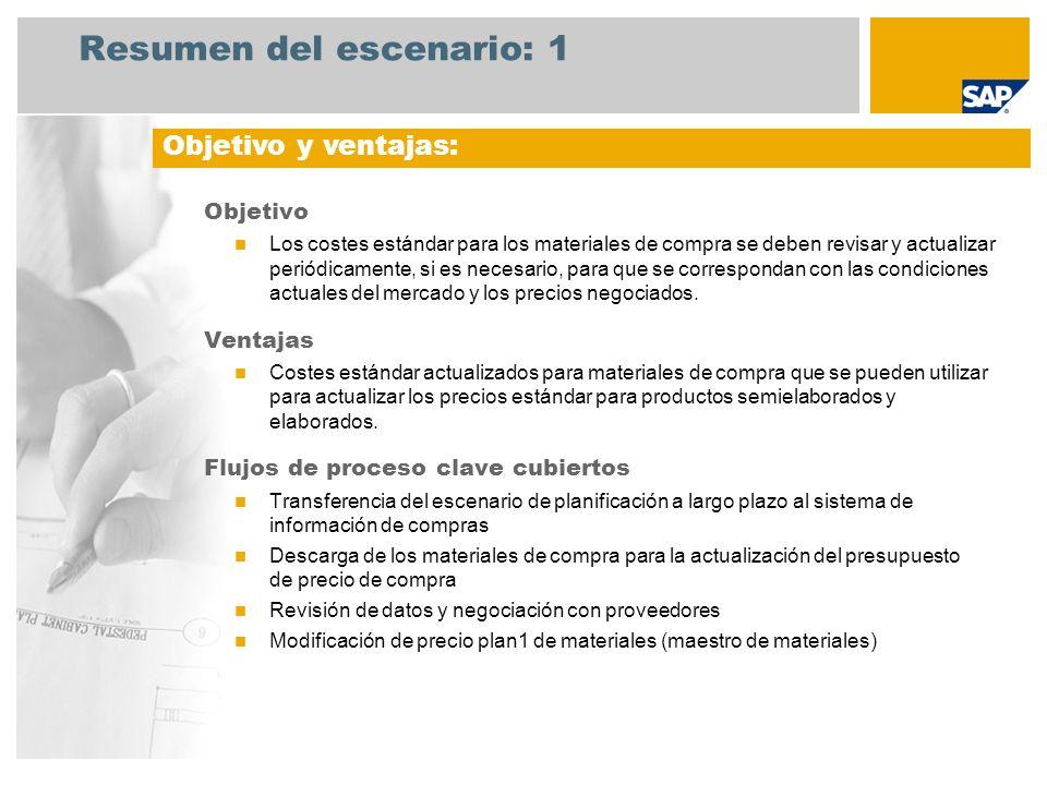 Resumen del escenario: 1 Objetivo Los costes estándar para los materiales de compra se deben revisar y actualizar periódicamente, si es necesario, par