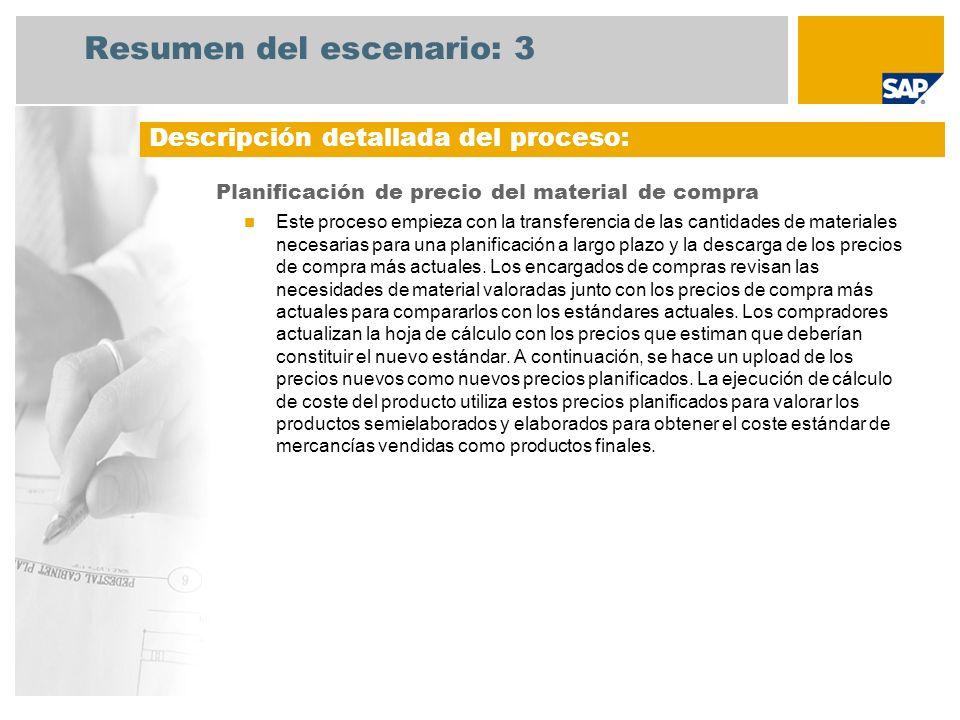 Resumen del escenario: 3 Planificación de precio del material de compra Este proceso empieza con la transferencia de las cantidades de materiales nece