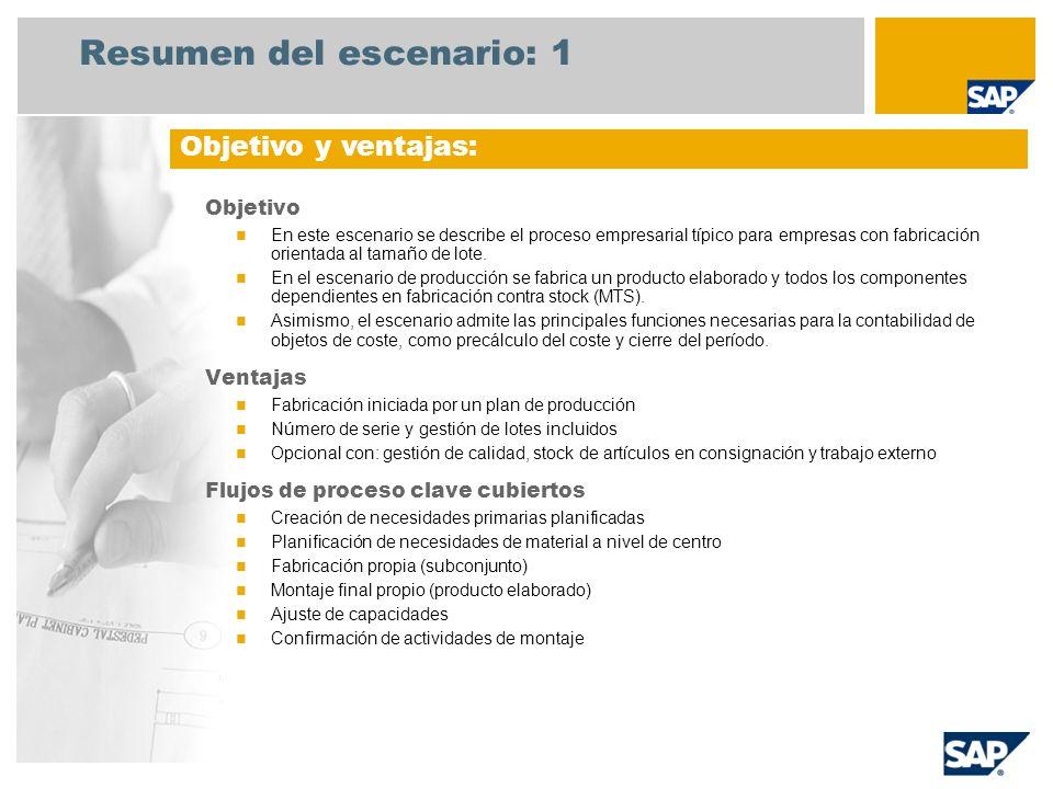 Resumen del escenario: 2 Obligatorias Enhancement Package 4 for SAP ECC 6.00 Roles de la empresa implicados en los flujos de proceso Planificador de la producción Producción Almacenista Controlador de centro Comprador Aplicaciones de SAP necesarias: