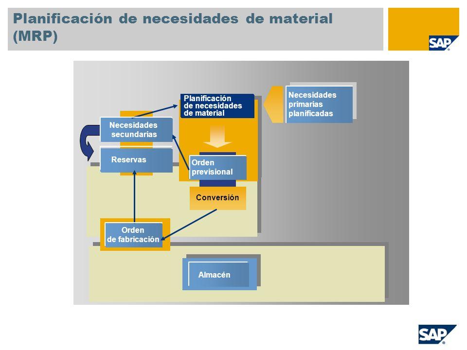 Estrategias de planificación alternativas para productos elaborados EstrategiaPlanificación de necesidades netas (10) Planificación con montaje final (40) Transmisión de las necesidades del cliente a fabricación NoSí Esto significa que......
