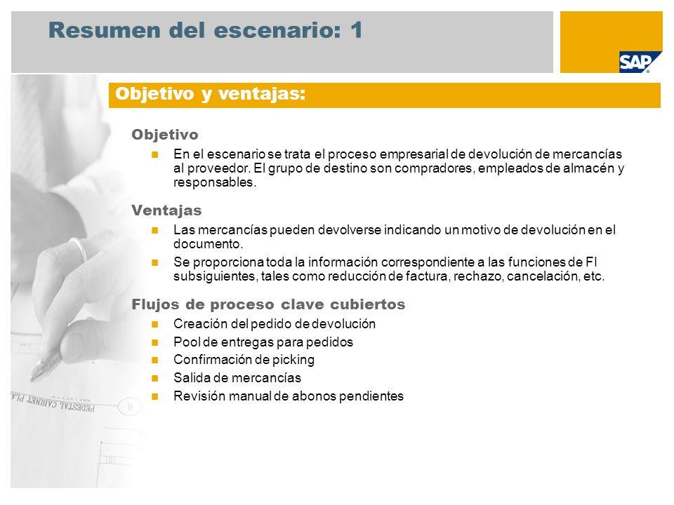 Resumen del escenario: 1 Objetivo En el escenario se trata el proceso empresarial de devolución de mercancías al proveedor. El grupo de destino son co