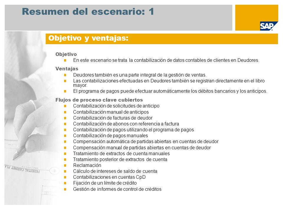 Resumen del escenario: 2 Obligatorias SAP enhancement package 4 for SAP ERP 6.0 Roles de la empresa implicados en los flujos de proceso Contable de deudores 1 Contable de deudores 2 Gestor de deudores BP: contable bancario Aplicaciones de SAP necesarias: