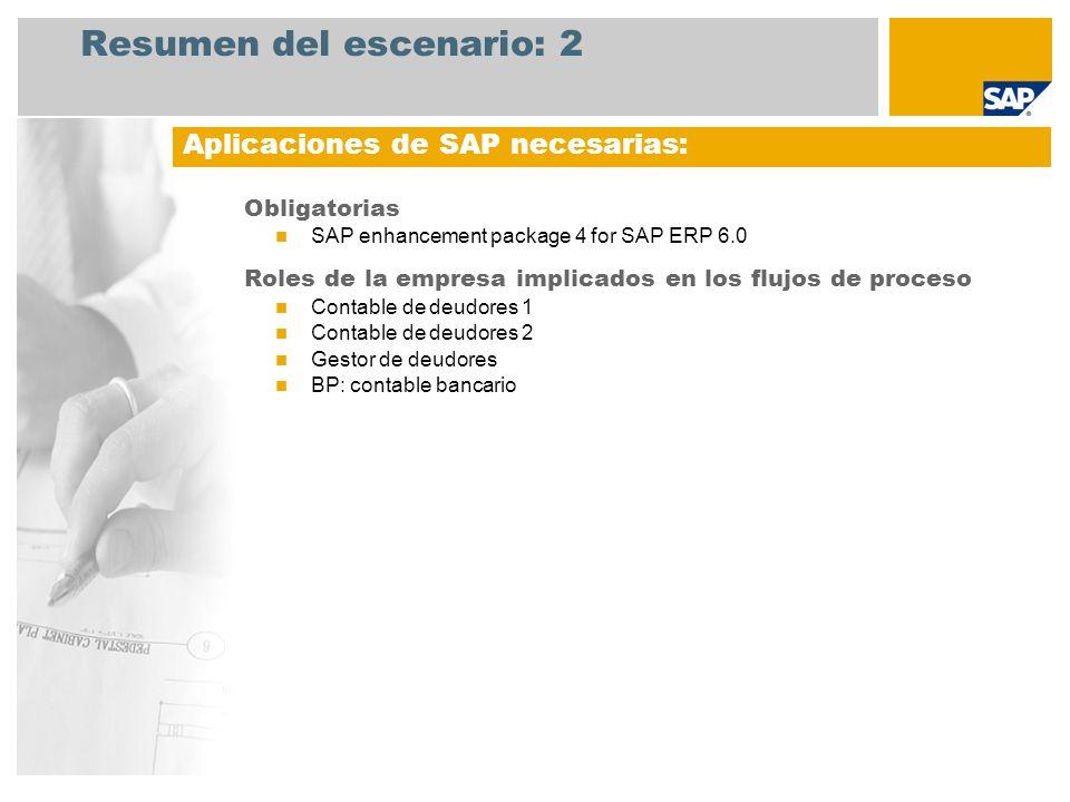 Resumen del escenario: 2 Obligatorias SAP enhancement package 4 for SAP ERP 6.0 Roles de la empresa implicados en los flujos de proceso Contable de de