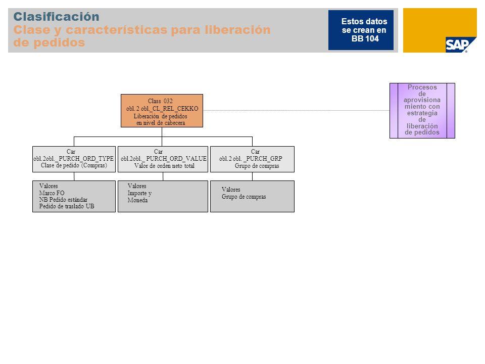 Clasificación Clase y características para liberación de pedidos Car obl.2 _PURCH_ORD_TYPE Clase de pedido (Compras) Car Valor de orden neto total Val