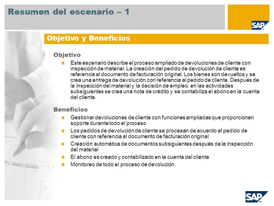 Resumen del escenario – 2 SAP enhancement package 4 for SAP ERP 6.0 Gestión de Ventas Administrador de ventas (DIFM) Encargado de almacén Almacenista (DIFM) Facturación (DIFM) Gestión de Contabilidad de Deudores Administrador de facturación Crear Pedido de Devolución Visualizar Listado de Devoluciones Contabilizar Entrada de Mercancías Ejecutar Inspección del Material en Almacén Determinar Reembolso del Cliente y Crear Solicitud de Nota de Crédito Liberar Nota de Crédito para Facturación Facturación del Abono Transferencia del Stock desde Almacén 1060 (Devoluciones) al 1030 (Despacho) Aplicaciones SAP necesarias Roles de la empresa implicados en el proceso Etapas clave del proceso cubiertas