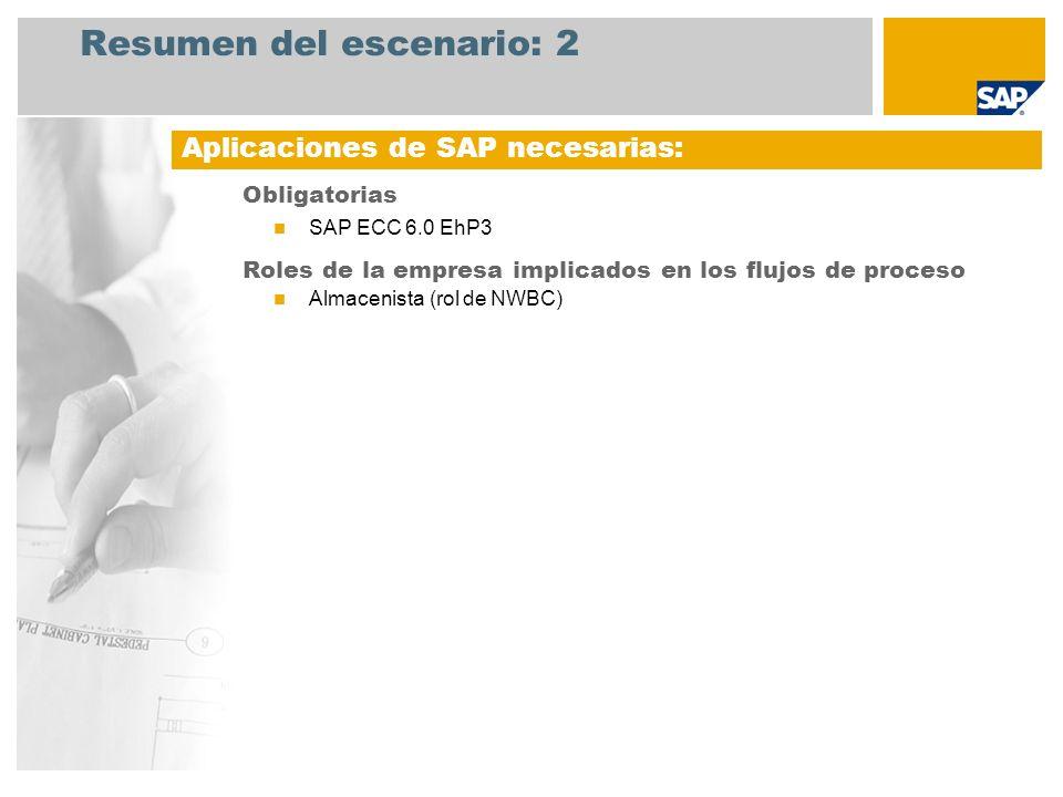 Resumen del escenario: 2 Obligatorias SAP ECC 6.0 EhP3 Roles de la empresa implicados en los flujos de proceso Almacenista (rol de NWBC) Aplicaciones