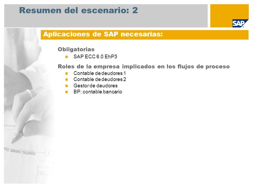 Resumen del escenario: 2 Obligatorias SAP ECC 6.0 EhP3 Roles de la empresa implicados en los flujos de proceso Contable de deudores 1 Contable de deudores 2 Gestor de deudores BP: contable bancario Aplicaciones de SAP necesarias: