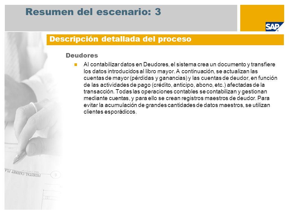 Resumen del escenario: 3 Deudores Al contabilizar datos en Deudores, el sistema crea un documento y transfiere los datos introducidos al libro mayor.