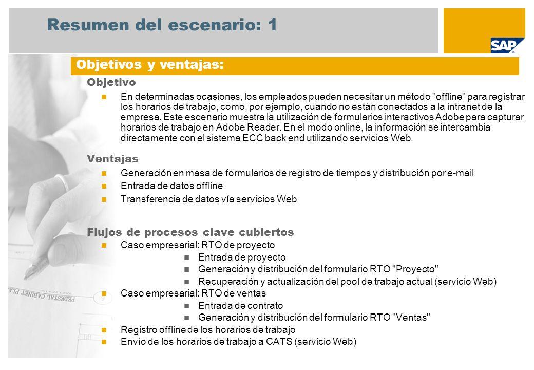 Resumen del escenario: 2 Obligatorias SAP enhancement package 4 for SAP ERP 6.0 ESA ECC-SE 604 add-on WAS Java (J2EE Server) + Servicios de documentos Adobe Roles de la empresa implicados en los flujos de procesos Gestor del proyecto Director de consultoría Administrador TI Aplicaciones de SAP necesarias: