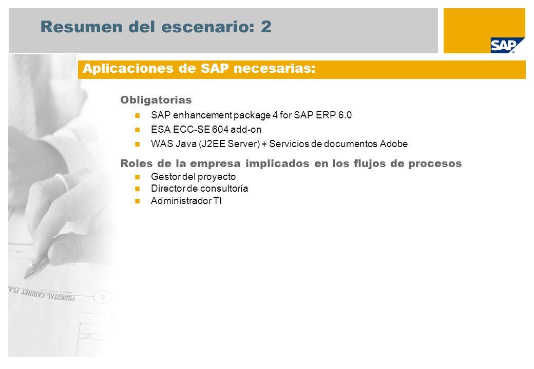 Resumen del escenario: 2 Obligatorias SAP enhancement package 4 for SAP ERP 6.0 ESA ECC-SE 604 add-on WAS Java (J2EE Server) + Servicios de documentos
