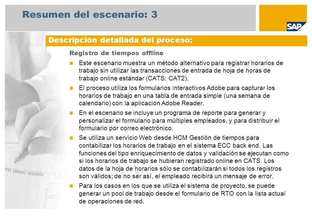Resumen del escenario: 4 Formulario de ejemplo (formato de documento PDF):