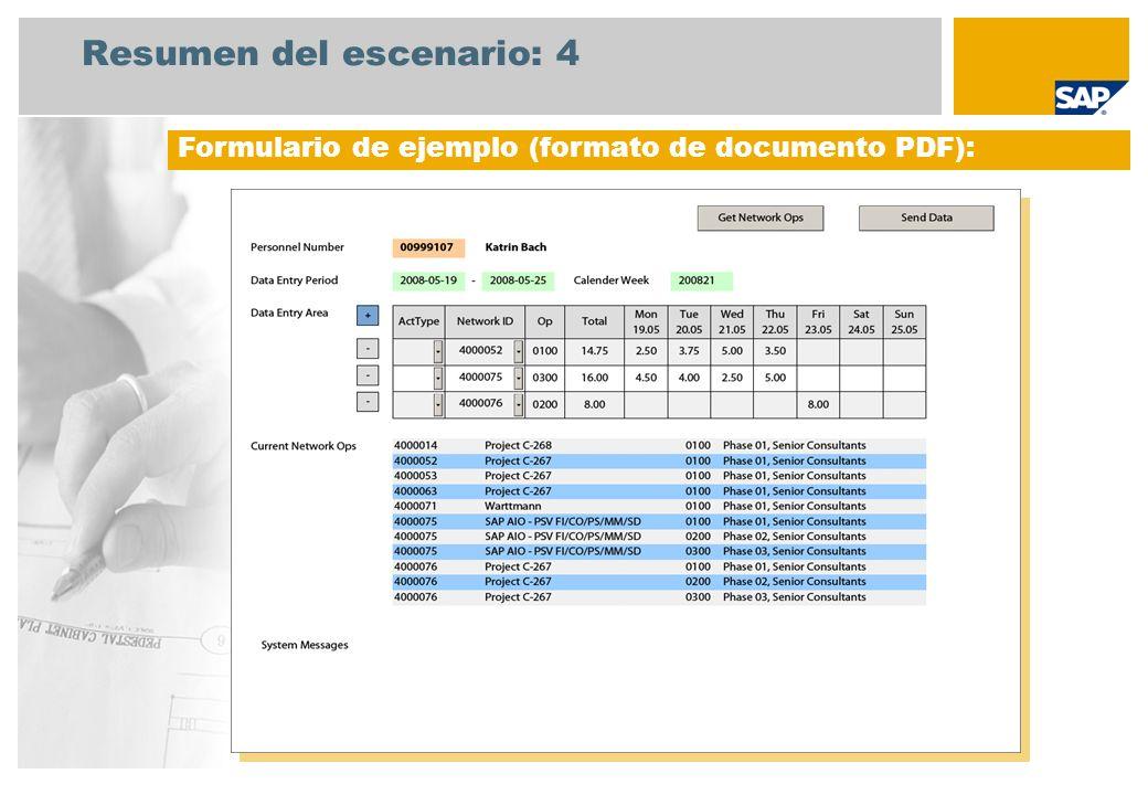 Diagrama del flujo de procesos Registro de tiempos offline - Caso empresarial 1: RTO de proyecto Gestor del proyecto Admin.TI Evento Se recibe orden para un proyecto Empleado Creación de proyecto y asignación de empleados a tareas Generación y distribución de formulario RTO Recuperación y archivo de formulario RTO Obtención de pool de trabajo de operaciones de red Registro de horarios de trabajo Envío de horarios de trabajo a CATS Registro de tiempos CATS (211) Offline Correo electrónicoAdobe Reader Reporte de costos del proyecto (planificados/reales) (CATA – tiempos de transferencia)